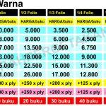 Harga Cetak Nota HVS, NCR 2ply 3ply Perbuku Surabaya
